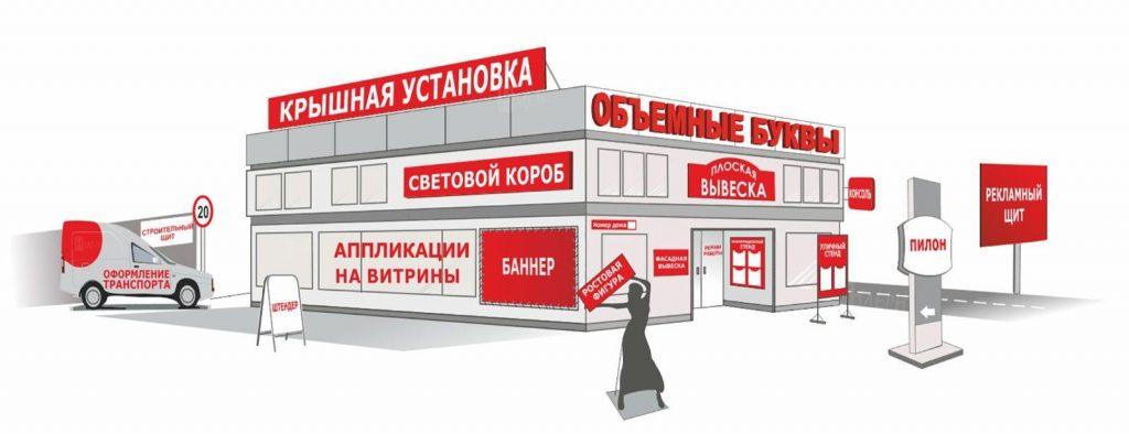 Наружная реклама изготовление Киев